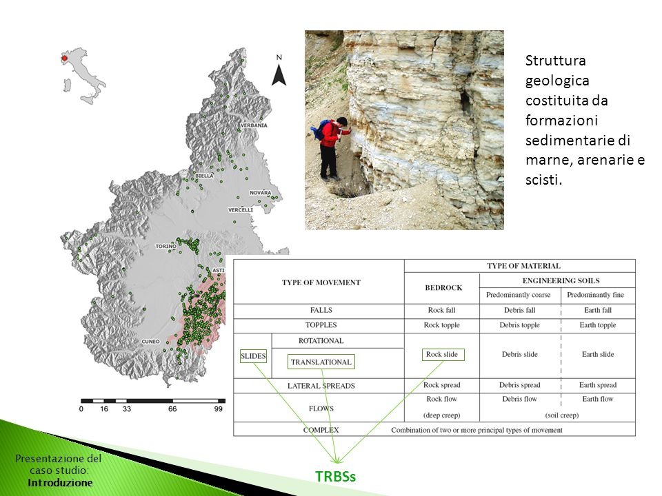 Struttura geologica costituita da formazioni sedimentarie di marne, arenarie e scisti. TRBSs Presentazione del caso studio: Introduzione