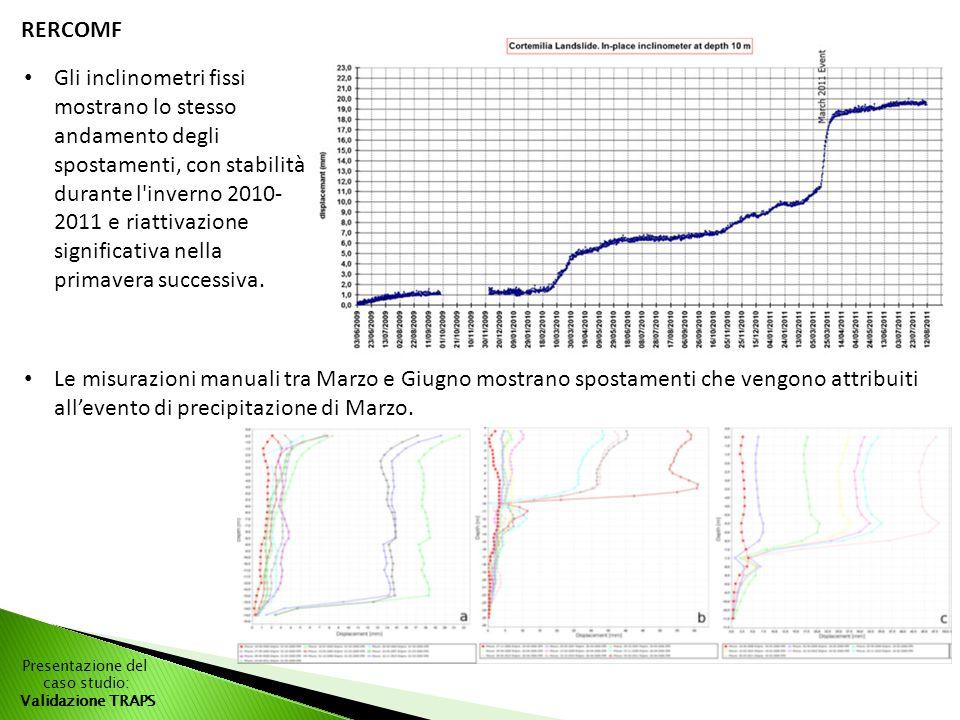 Presentazione del caso studio: Validazione TRAPS Gli inclinometri fissi mostrano lo stesso andamento degli spostamenti, con stabilità durante l inverno 2010- 2011 e riattivazione significativa nella primavera successiva.