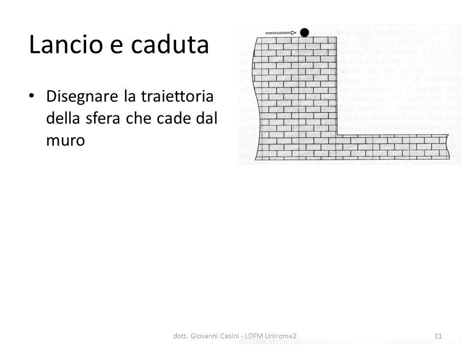 Lancio e caduta Disegnare la traiettoria della sfera che cade dal muro dott. Giovanni Casini - LDFM Uniroma211