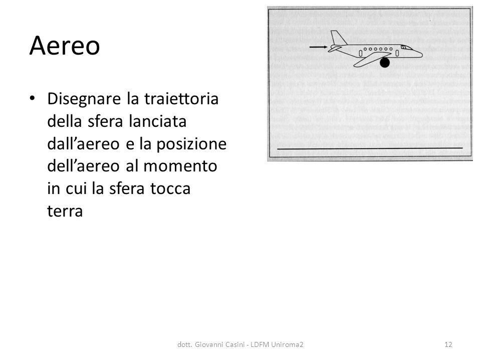 Aereo Disegnare la traiettoria della sfera lanciata dall'aereo e la posizione dell'aereo al momento in cui la sfera tocca terra dott. Giovanni Casini