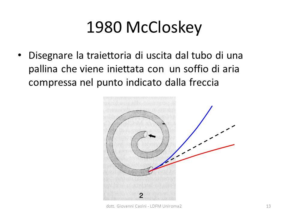 1980 McCloskey Disegnare la traiettoria di uscita dal tubo di una pallina che viene iniettata con un soffio di aria compressa nel punto indicato dalla