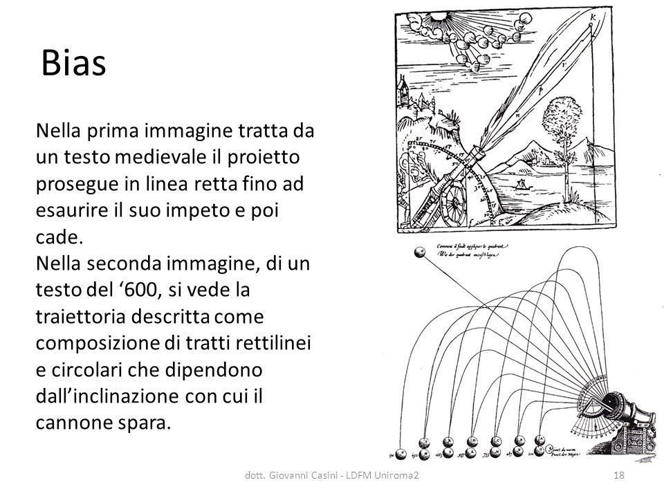 Bias dott. Giovanni Casini - LDFM Uniroma218 Nella prima immagine tratta da un testo medievale il proietto prosegue in linea retta fino ad esaurire il