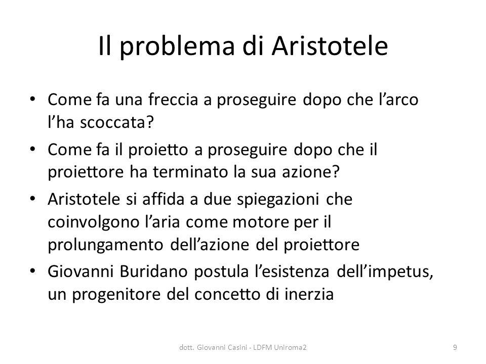Il problema di Aristotele Come fa una freccia a proseguire dopo che l'arco l'ha scoccata? Come fa il proietto a proseguire dopo che il proiettore ha t