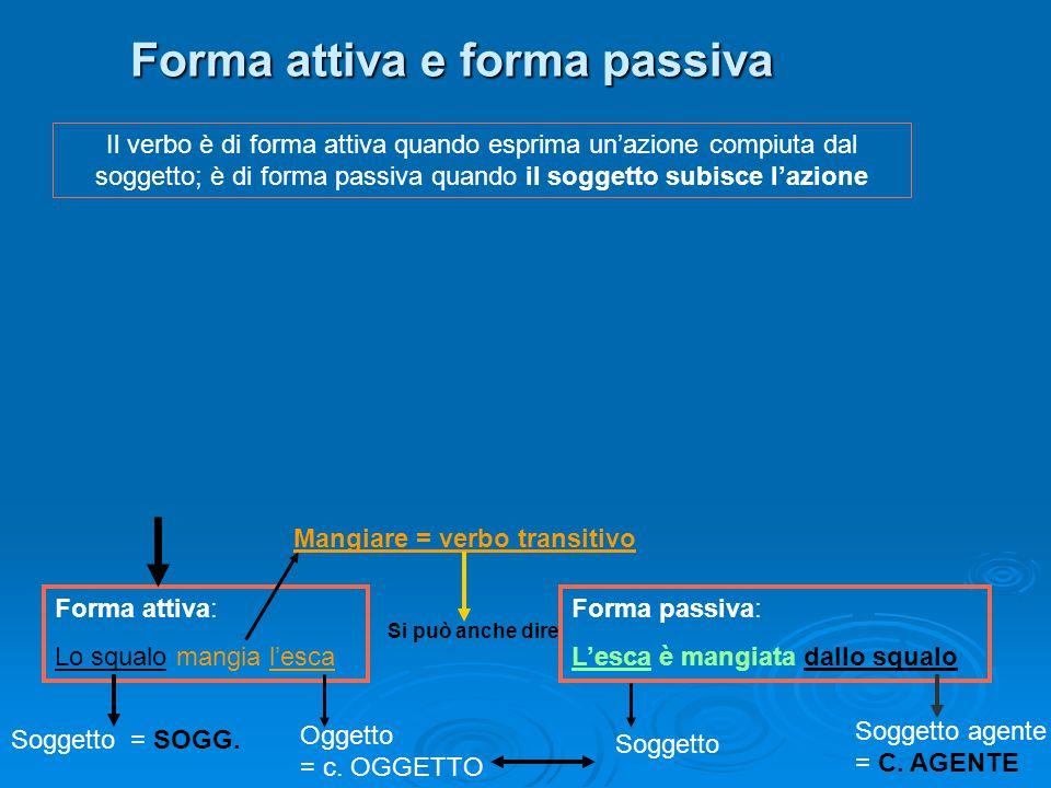 Forma attiva e forma passiva Il verbo è di forma attiva quando esprima un'azione compiuta dal soggetto; è di forma passiva quando il soggetto subisce