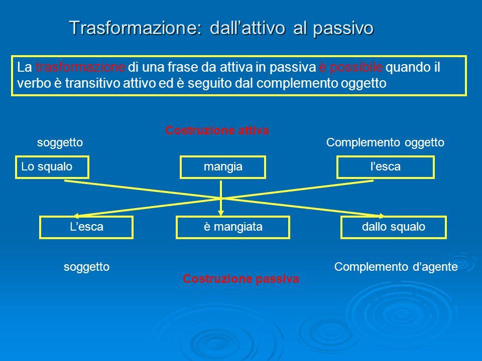 Trasformazione: dal passivo all'attivo Titti È inseguito da Silvestro Costruzione passiva SilvestroinsegueTitti Costruzione attiva soggetto Compl.