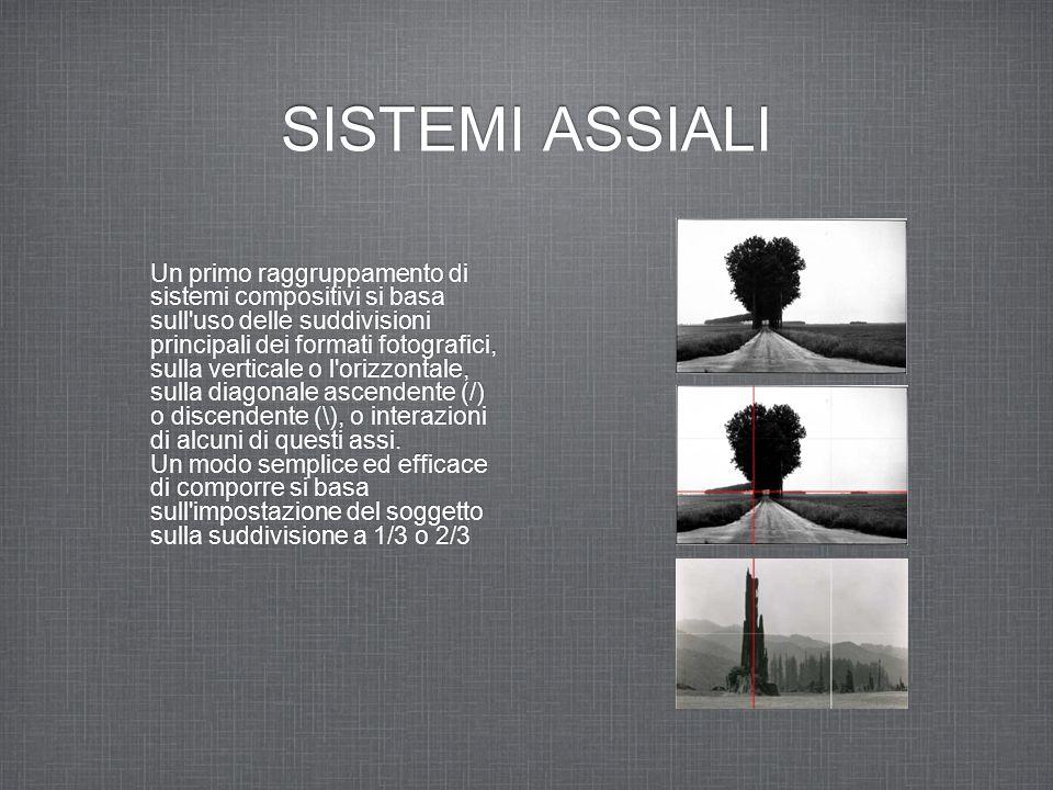 SISTEMI ASSIALI Un primo raggruppamento di sistemi compositivi si basa sull'uso delle suddivisioni principali dei formati fotografici, sulla verticale