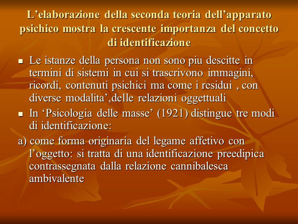 L'elaborazione della seconda teoria dell'apparato psichico mostra la crescente importanza del concetto di identificazione Le istanze della persona non