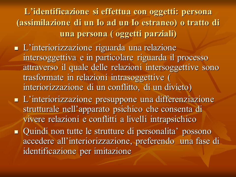 L'identificazione si effettua con oggetti: persona (assimilazione di un Io ad un Io estraneo) o tratto di una persona ( oggetti parziali) L'interioriz