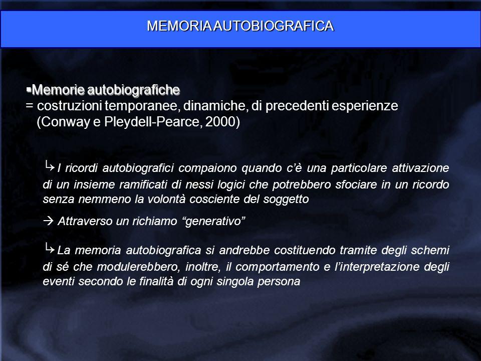MEMORIA AUTOBIOGRAFICA  Memorie autobiografiche = costruzioni temporanee, dinamiche, di precedenti esperienze (Conway e Pleydell-Pearce, 2000) ↳ I ri