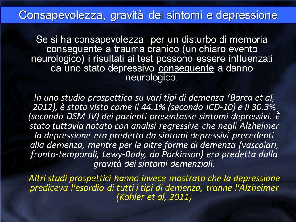 Consapevolezza, gravità dei sintomi e depressione Se si ha consapevolezza per un disturbo di memoria conseguente a trauma cranico (un chiaro evento neurologico) i risultati ai test possono essere influenzati da uno stato depressivo conseguente a danno neurologico.