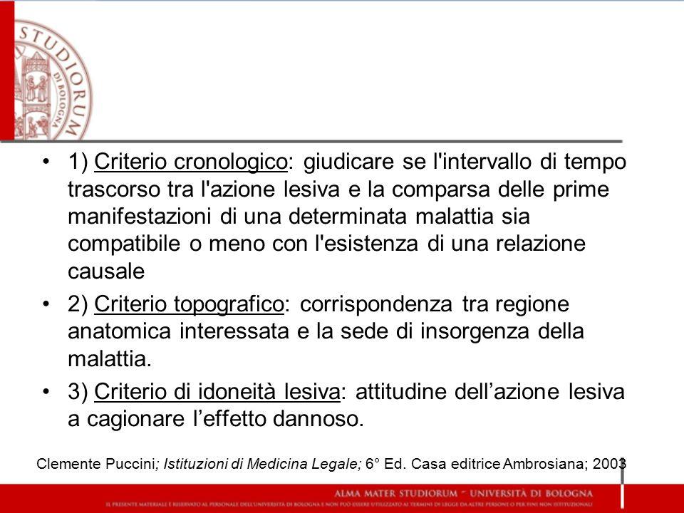 La quantificazione del danno W.Brondolo, A.Marigliano, Danno psichico, Giuffrè, Milano, 1996.