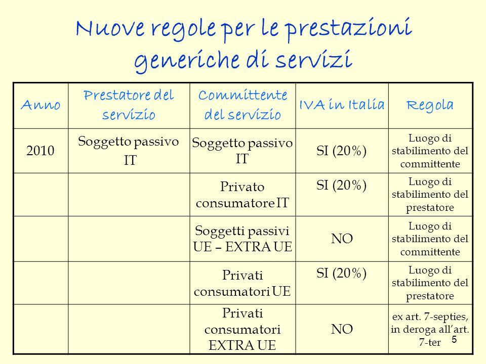 26 Esempio di fattura pro-forma PREAVVISO DI FATTURA PER PRESTAZIONI DI SERVIZI FAC SIMILE Avv.