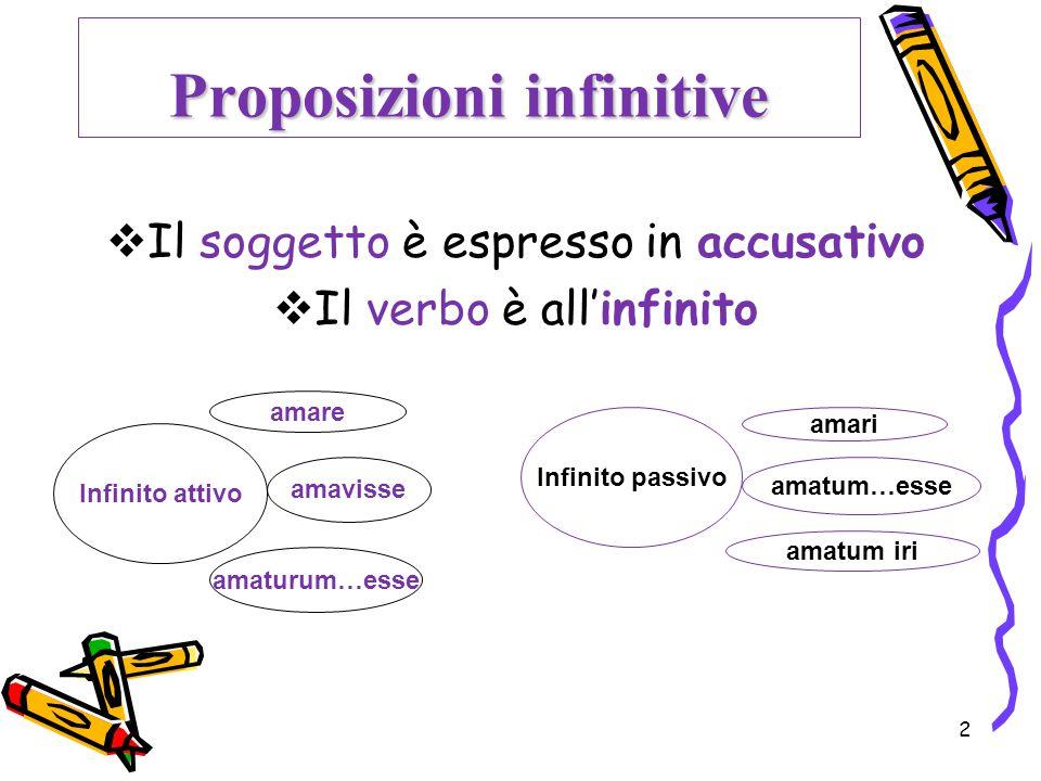 3 Infinito presente = contemporaneità Infinito perfetto = anteriorità Infinito futuro = posteriorità