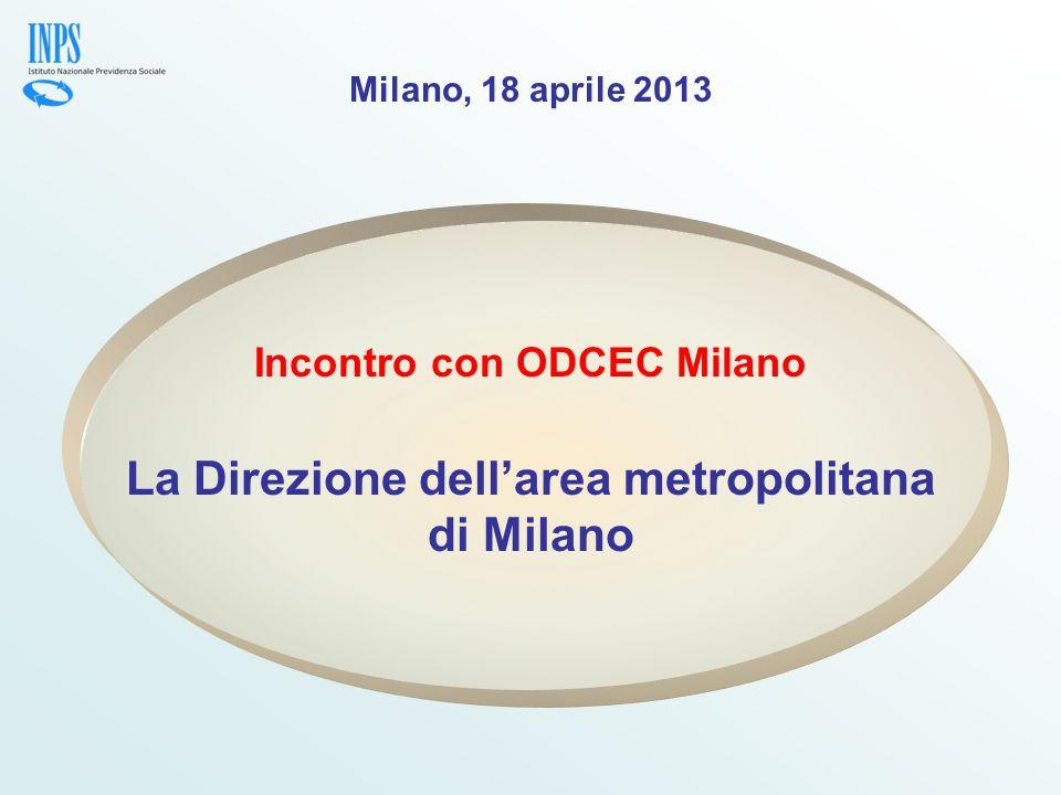 Milano, 18 aprile 2013 Incontro con ODCEC Milano La Direzione dell'area metropolitana di Milano