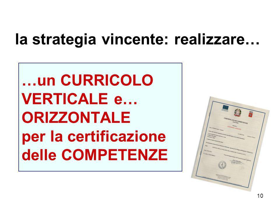 10 …un CURRICOLO VERTICALE e… ORIZZONTALE per la certificazione delle COMPETENZE la strategia vincente: realizzare…
