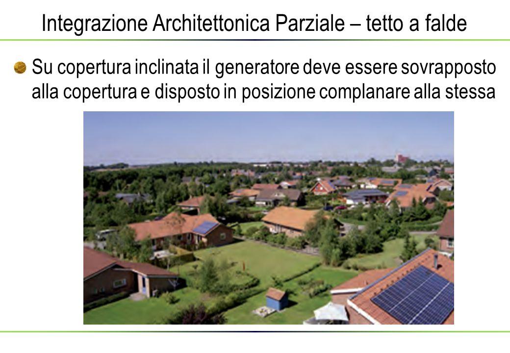 Integrazione Architettonica Parziale – tetto a falde Su copertura inclinata il generatore deve essere sovrapposto alla copertura e disposto in posizione complanare alla stessa