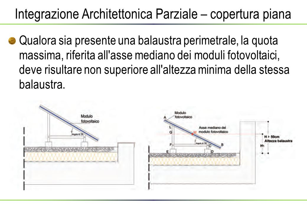 Integrazione Architettonica Parziale – copertura piana Qualora sia presente una balaustra perimetrale, la quota massima, riferita all asse mediano dei moduli fotovoltaici, deve risultare non superiore all altezza minima della stessa balaustra.