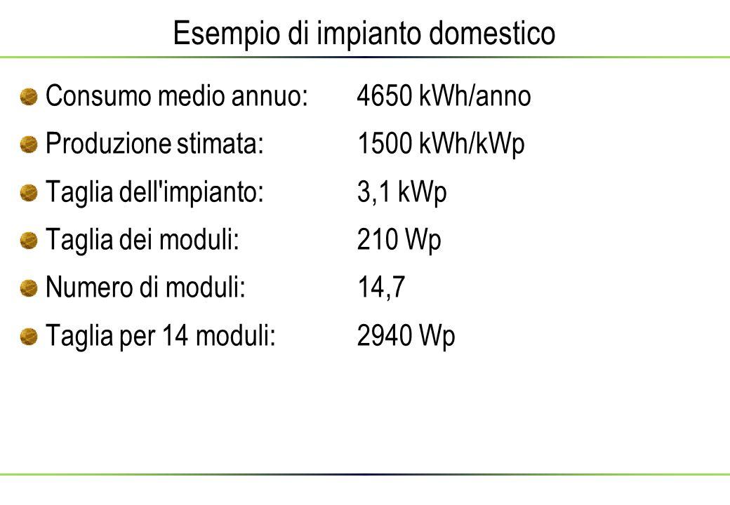 Esempio di impianto domestico Consumo medio annuo:4650 kWh/anno Produzione stimata:1500 kWh/kWp Taglia dell impianto:3,1 kWp Taglia dei moduli:210 Wp Numero di moduli:14,7 Taglia per 14 moduli:2940 Wp
