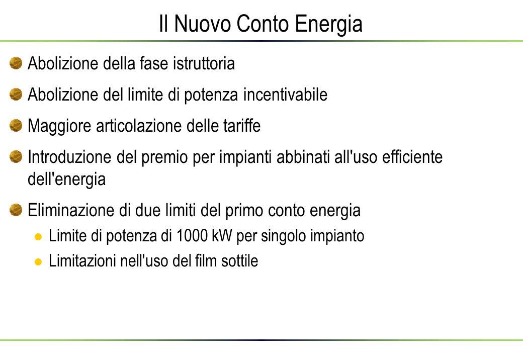 Il Nuovo Conto Energia Abolizione della fase istruttoria Abolizione del limite di potenza incentivabile Maggiore articolazione delle tariffe Introduzi