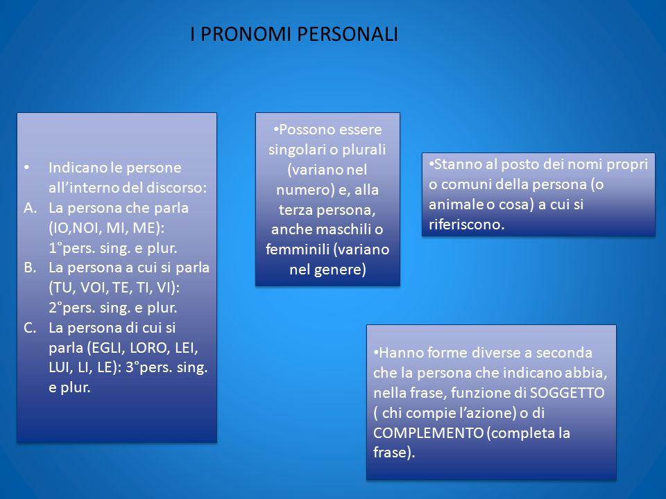 Indicano le persone all'interno del discorso: A.La persona che parla (IO,NOI, MI, ME): 1°pers.