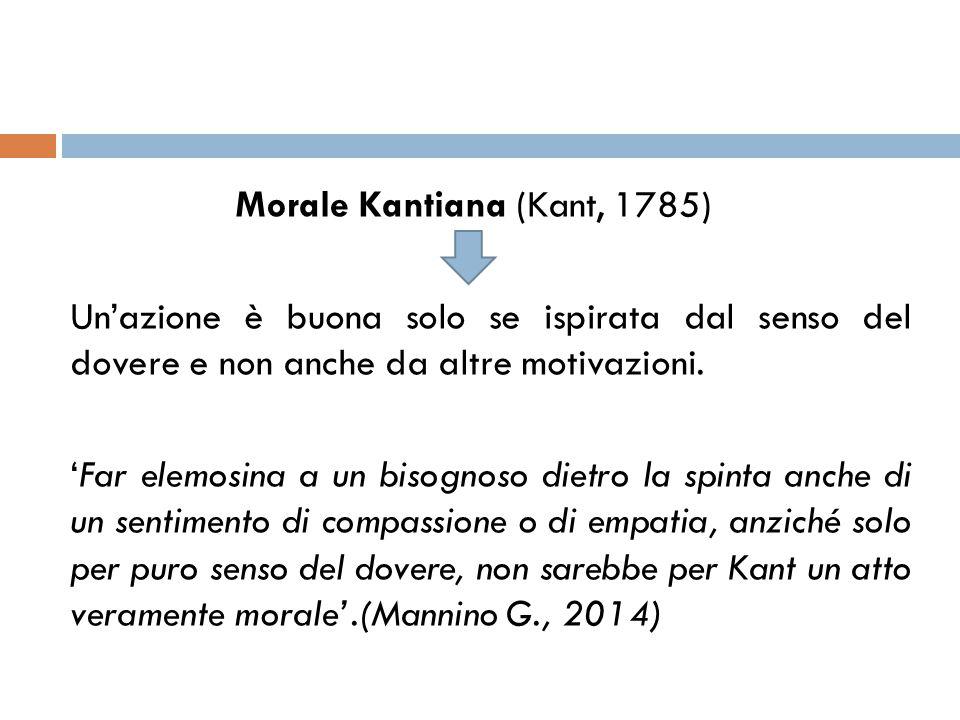 Morale Kantiana (Kant, 1785) Un'azione è buona solo se ispirata dal senso del dovere e non anche da altre motivazioni. 'Far elemosina a un bisognoso d