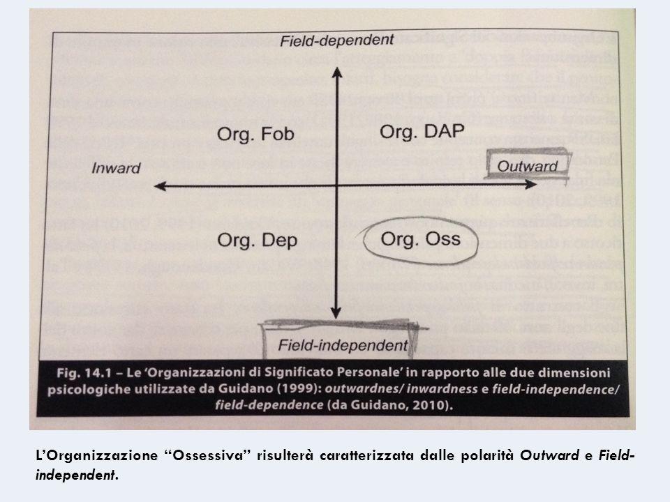 """L'Organizzazione """"Ossessiva"""" risulterà caratterizzata dalle polarità Outward e Field- independent."""