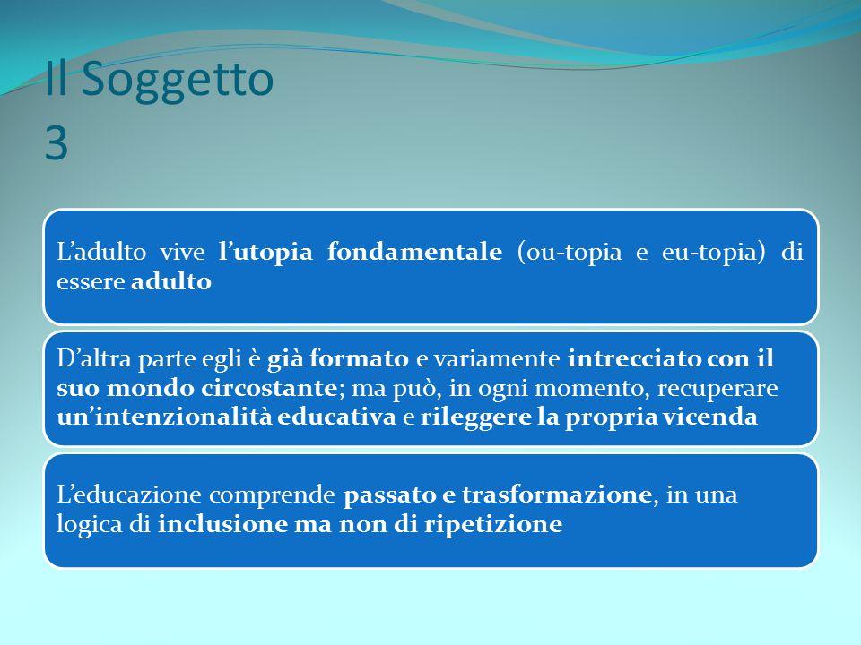 Il Soggetto 3 L'adulto vive l'utopia fondamentale (ou-topia e eu-topia) di essere adulto D'altra parte egli è già formato e variamente intrecciato con
