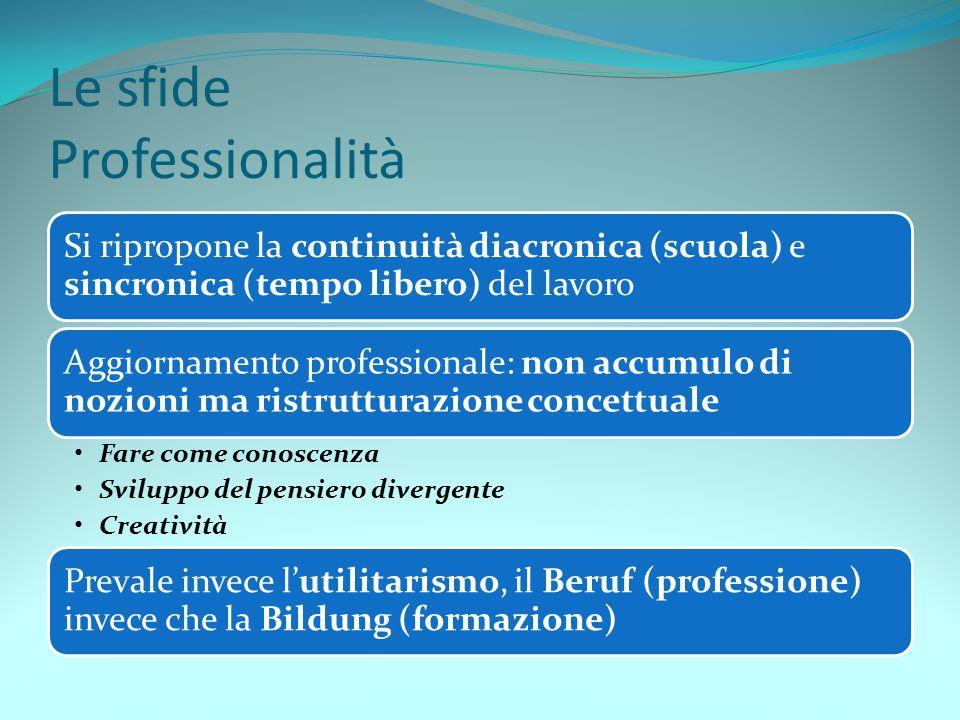 Le sfide Professionalità Si ripropone la continuità diacronica (scuola) e sincronica (tempo libero) del lavoro Aggiornamento professionale: non accumu