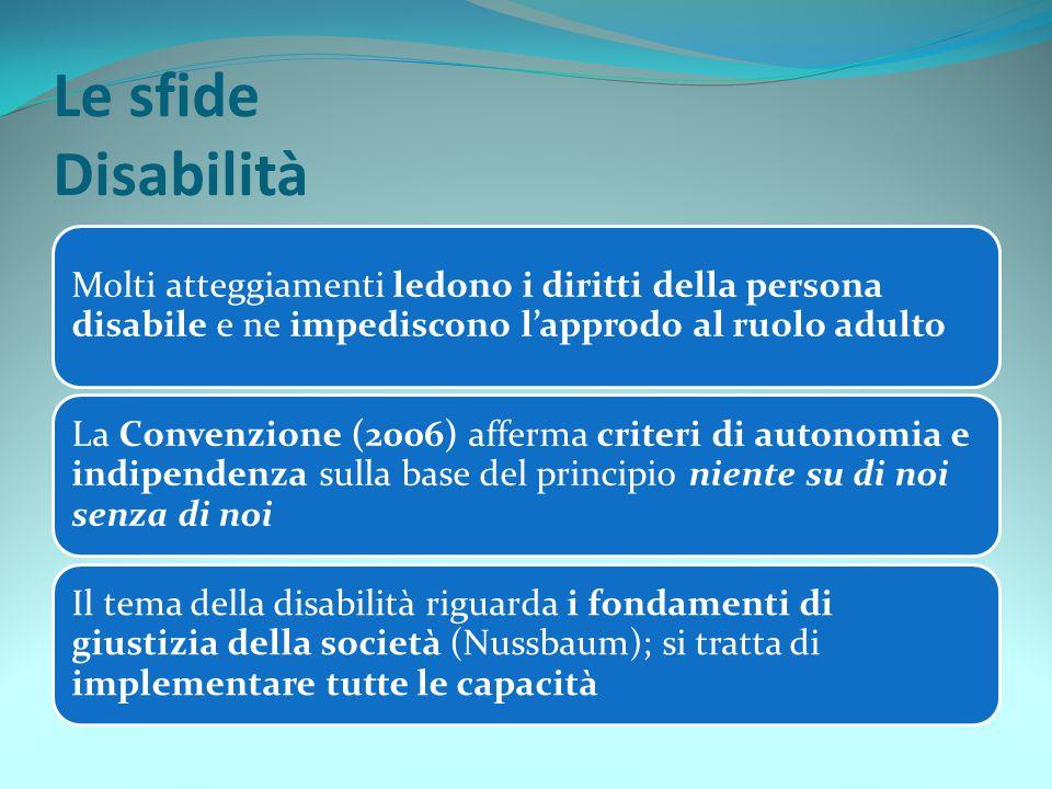 Le sfide Disabilità Molti atteggiamenti ledono i diritti della persona disabile e ne impediscono l'approdo al ruolo adulto La Convenzione (2006) affer