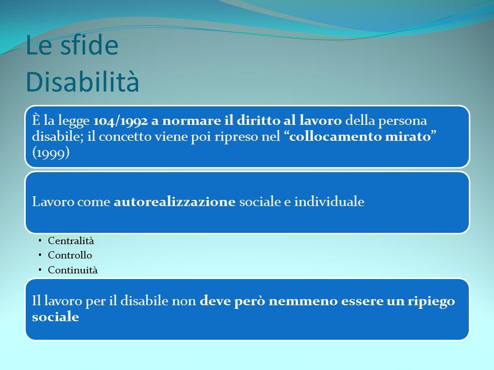 """Le sfide Disabilità È la legge 104/1992 a normare il diritto al lavoro della persona disabile; il concetto viene poi ripreso nel """"collocamento mirato"""""""