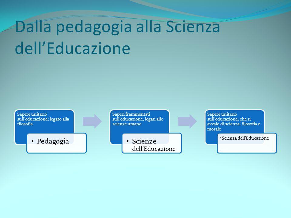 Dalla pedagogia alla Scienza dell'Educazione Sapere unitario sull'educazione; legato alla filosofia Pedagogia Saperi frammentati sull'educazione, lega