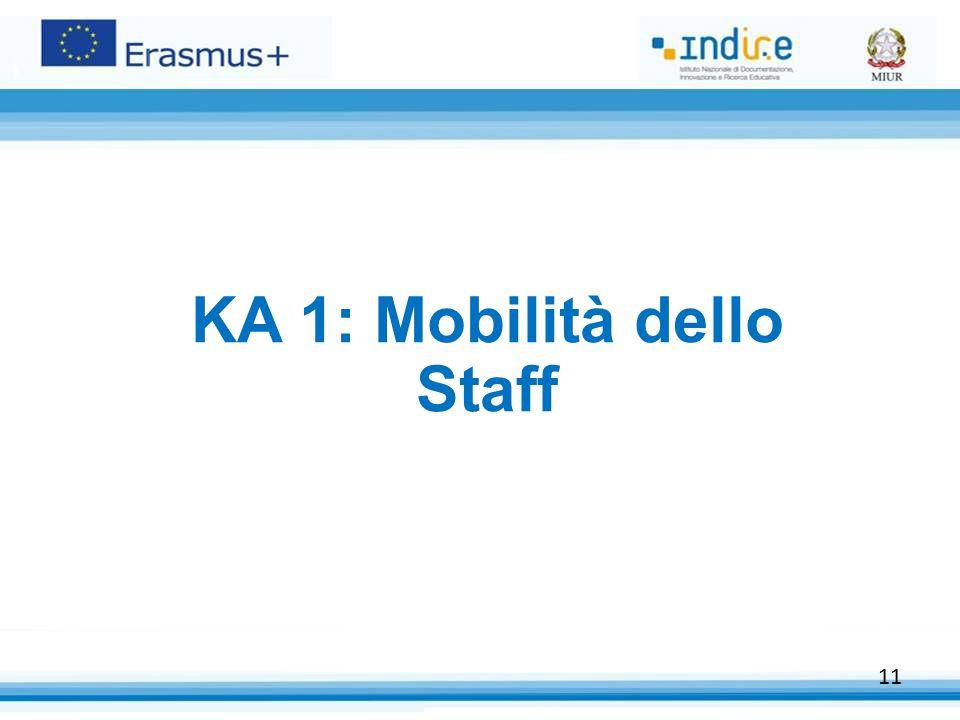 11 KA 1: Mobilità dello Staff