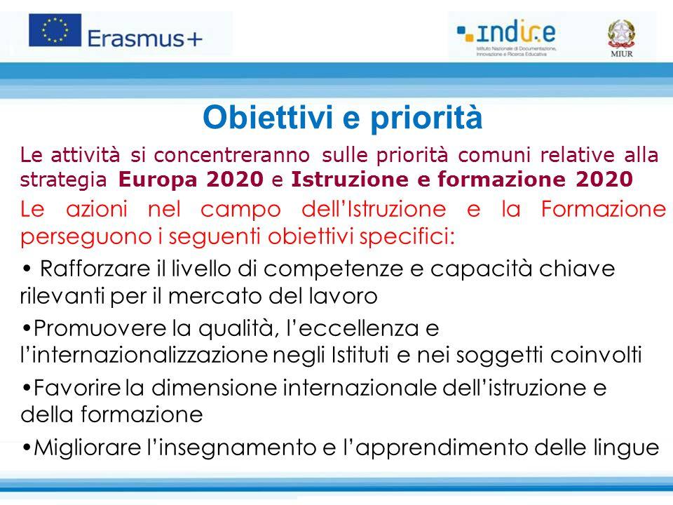 Obiettivi e priorità Le attività si concentreranno sulle priorità comuni relative alla strategia Europa 2020 e Istruzione e formazione 2020 Le azioni nel campo dell'Istruzione e la Formazione perseguono i seguenti obiettivi specifici: Rafforzare il livello di competenze e capacità chiave rilevanti per il mercato del lavoro Promuovere la qualità, l'eccellenza e l'internazionalizzazione negli Istituti e nei soggetti coinvolti Favorire la dimensione internazionale dell'istruzione e della formazione Migliorare l'insegnamento e l'apprendimento delle lingue