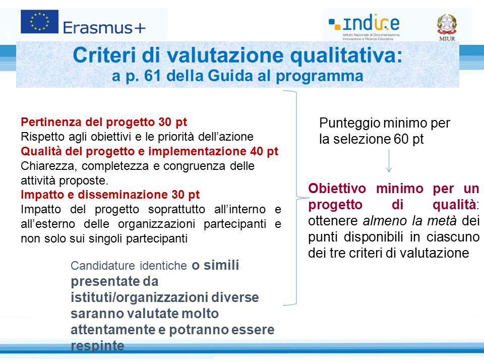 Pertinenza del progetto 30 pt Rispetto agli obiettivi e le priorità dell'azione Qualità del progetto e implementazione 40 pt Chiarezza, completezza e congruenza delle attività proposte.