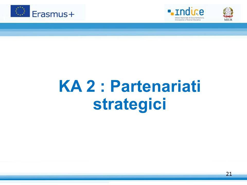 21 KA 2 : Partenariati strategici