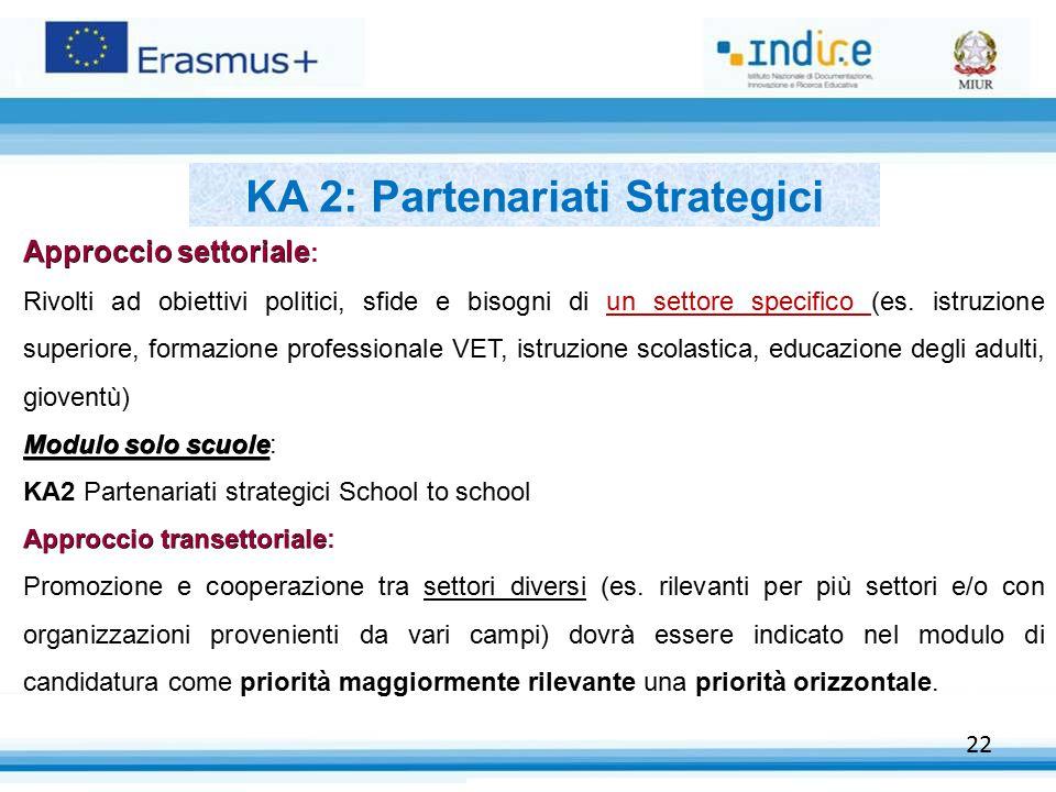 22 KA 2: Partenariati Strategici Approccio settoriale Approccio settoriale : Rivolti ad obiettivi politici, sfide e bisogni di un settore specifico (es.