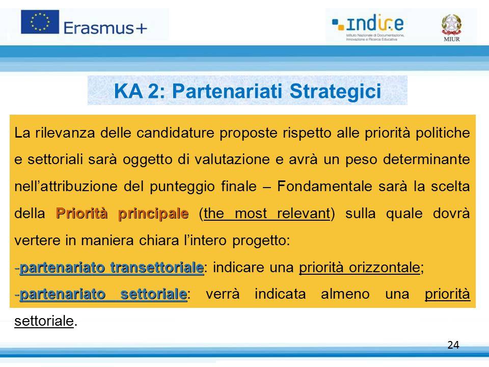 24 Priorità principale La rilevanza delle candidature proposte rispetto alle priorità politiche e settoriali sarà oggetto di valutazione e avrà un pes