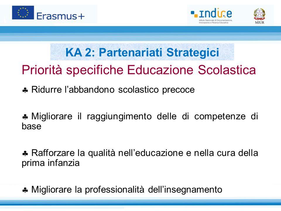 Priorità specifiche Educazione Scolastica  Ridurre l'abbandono scolastico precoce  Migliorare il raggiungimento delle di competenze di base  Rafforzare la qualità nell'educazione e nella cura della prima infanzia  Migliorare la professionalità dell'insegnamento KA 2: Partenariati Strategici