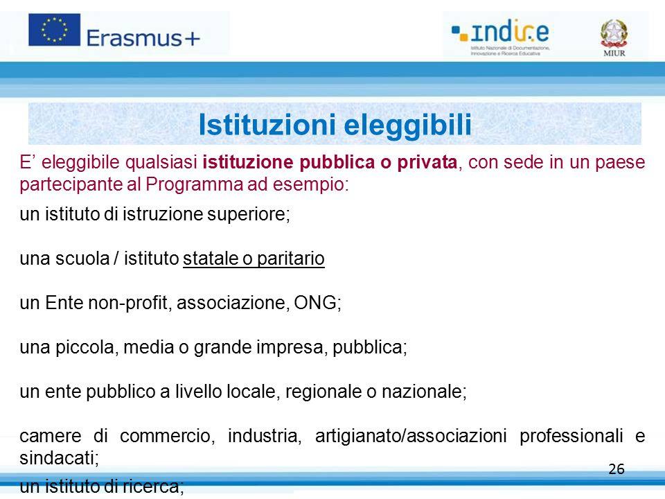 26 Istituzioni eleggibili E' eleggibile qualsiasi istituzione pubblica o privata, con sede in un paese partecipante al Programma ad esempio: un istitu