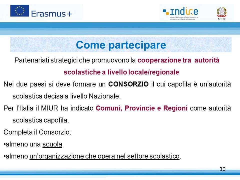 30 Come partecipare Partenariati strategici che promuovono la cooperazione tra autorità scolastiche a livello locale/regionale Nei due paesi si deve formare un CONSORZIO il cui capofila è un'autorità scolastica decisa a livello Nazionale.