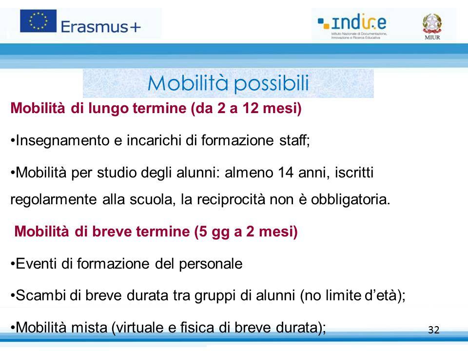 32 Mobilità possibili Mobilità di lungo termine (da 2 a 12 mesi) Insegnamento e incarichi di formazione staff; Mobilità per studio degli alunni: almen