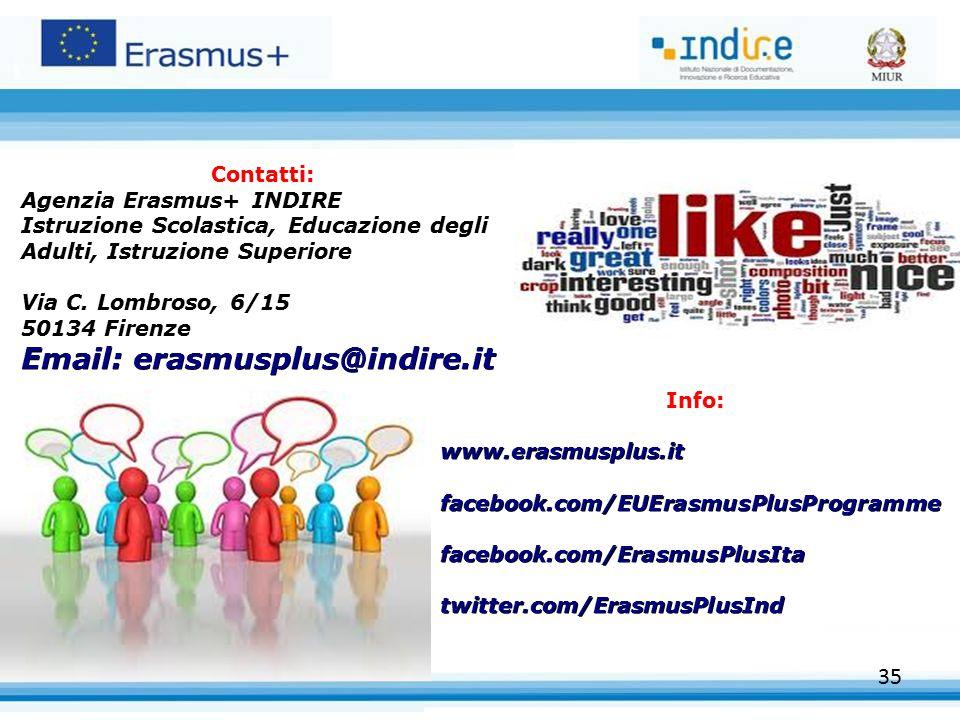 35 Contatti: Agenzia Erasmus+ INDIRE Istruzione Scolastica, Educazione degli Adulti, Istruzione Superiore Via C. Lombroso, 6/15 50134 Firenze Email: e