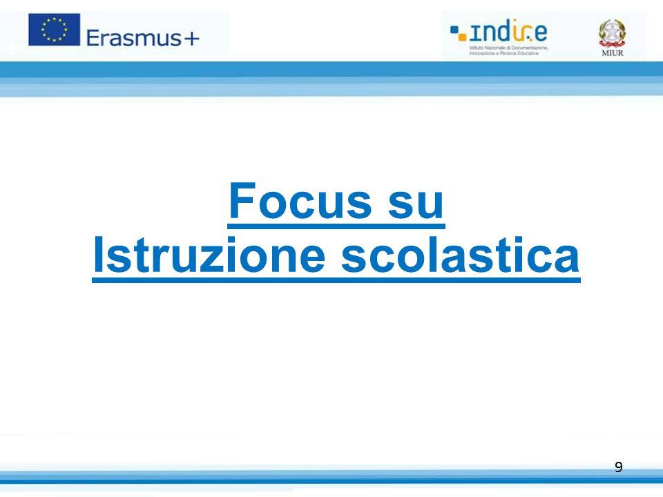 9 Focus su Istruzione scolastica