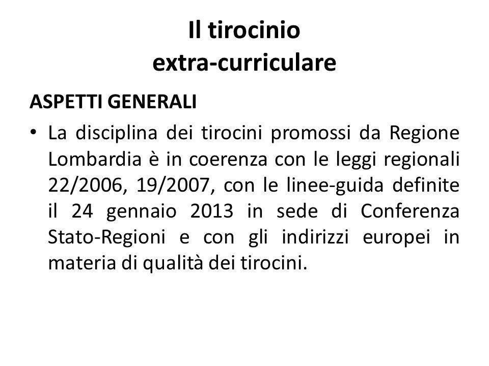 Il tirocinio extra-curriculare ASPETTI GENERALI La disciplina dei tirocini promossi da Regione Lombardia è in coerenza con le leggi regionali 22/2006, 19/2007, con le linee-guida definite il 24 gennaio 2013 in sede di Conferenza Stato-Regioni e con gli indirizzi europei in materia di qualità dei tirocini.