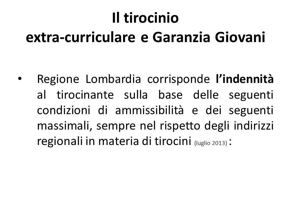 Il tirocinio extra-curriculare e Garanzia Giovani Regione Lombardia corrisponde l'indennità al tirocinante sulla base delle seguenti condizioni di ammissibilità e dei seguenti massimali, sempre nel rispetto degli indirizzi regionali in materia di tirocini (luglio 2013) :