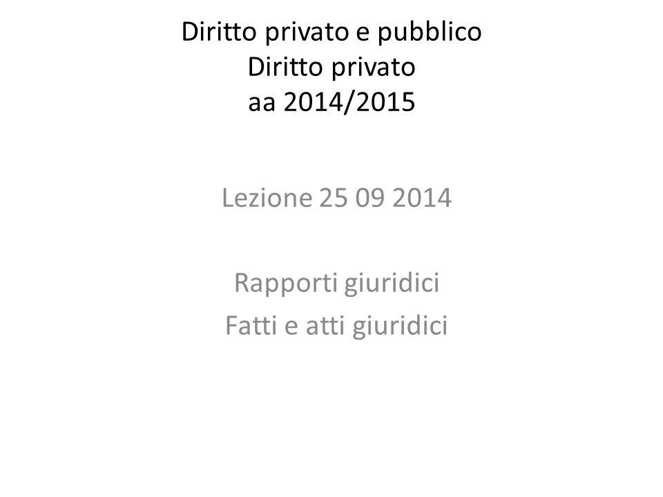 Diritto privato e pubblico Diritto privato aa 2014/2015 Lezione 25 09 2014 Rapporti giuridici Fatti e atti giuridici