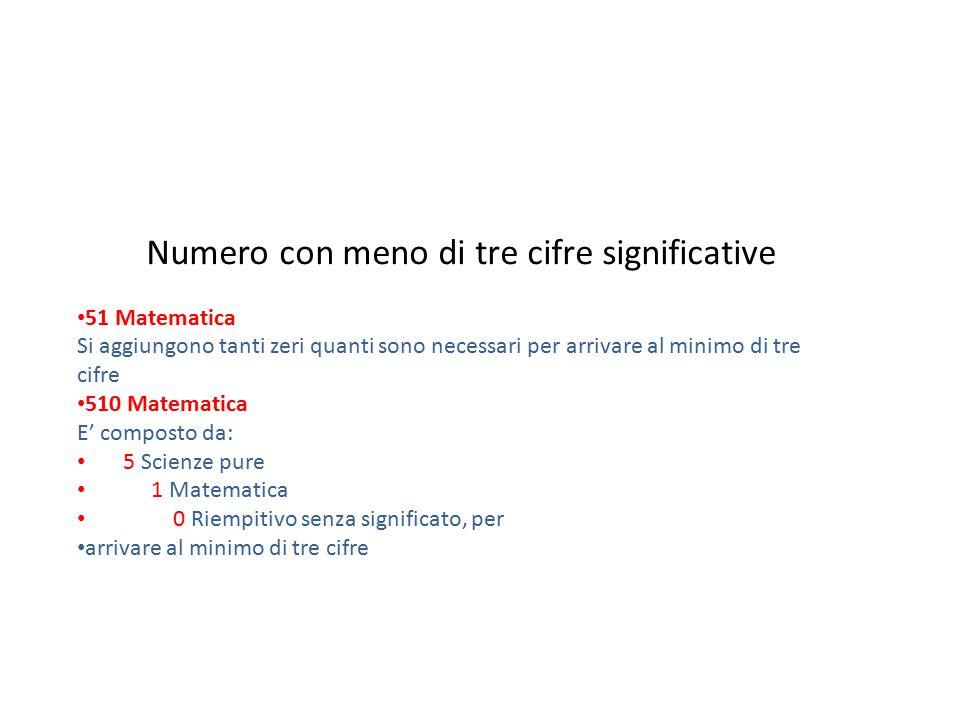Numero con meno di tre cifre significative 51 Matematica Si aggiungono tanti zeri quanti sono necessari per arrivare al minimo di tre cifre 510 Matema
