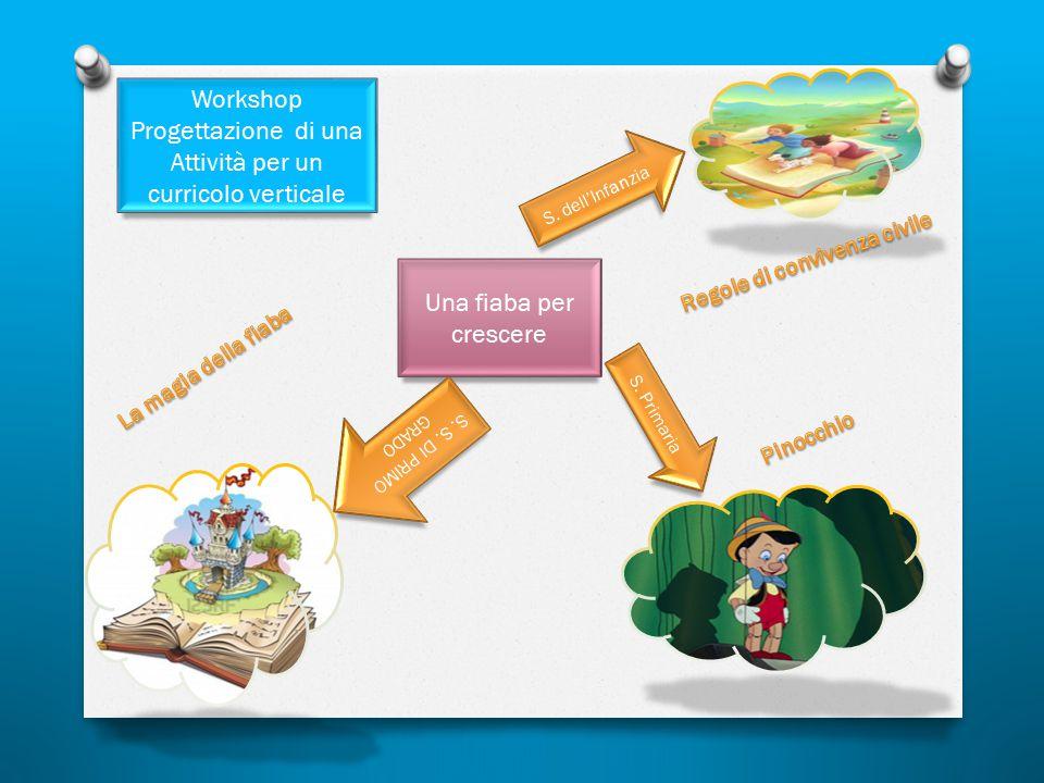 Una fiaba per crescere S. dell'Infanzia S. Primaria S. S. DI PRIMO GRADO Workshop Progettazione di una Attività per un curricolo verticale