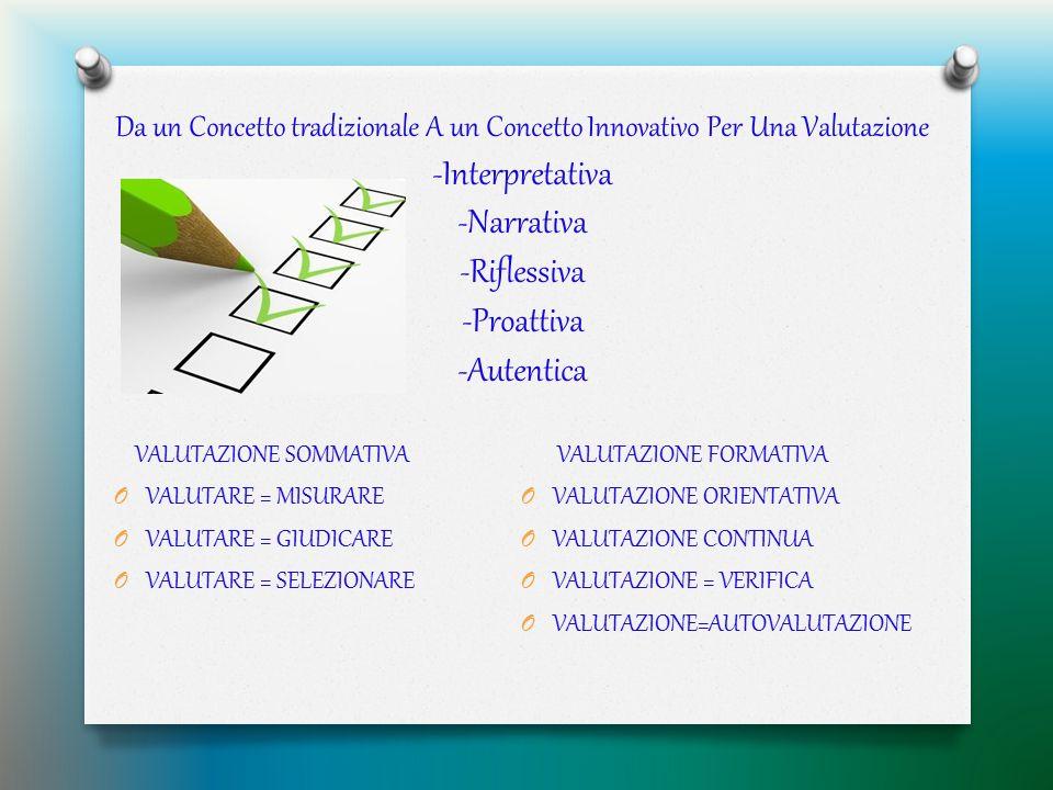 Da un Concetto tradizionale A un Concetto Innovativo Per Una Valutazione -Interpretativa -Narrativa -Riflessiva -Proattiva -Autentica VALUTAZIONE SOMM