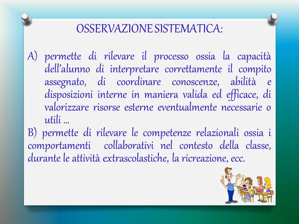 OSSERVAZIONE SISTEMATICA: A)permette di rilevare il processo ossia la capacità dell'alunno di interpretare correttamente il compito assegnato, di coor